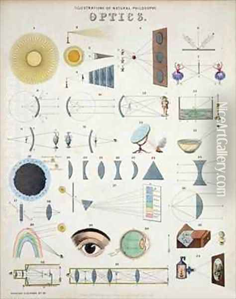 Optics Illustrations of Natural Philosophy Oil Painting - John Emslie